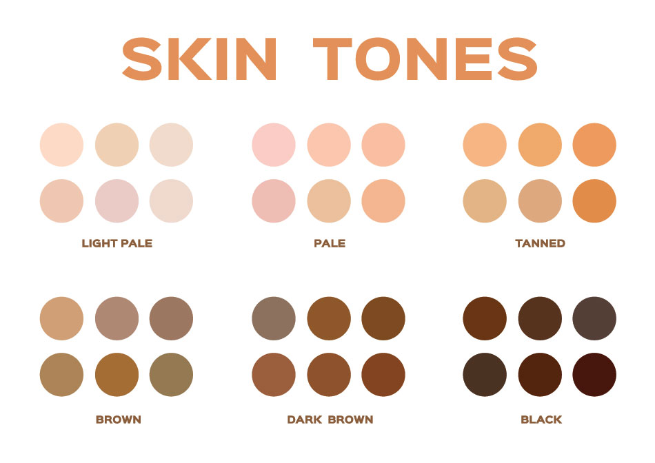 skin tone infographic showing different shades